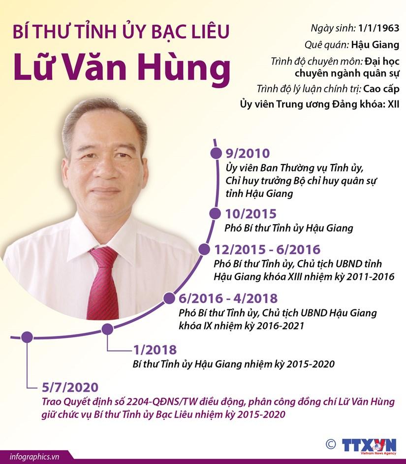 [Infographics] Bi thu Tinh uy Bac Lieu Lu Van Hung hinh anh 1