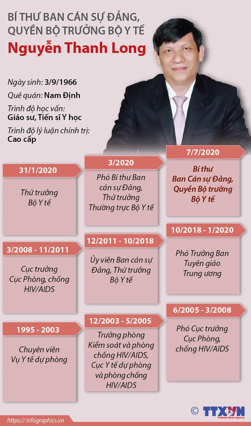 Qua trinh cong tac cua Quyen Bo truong Bo Y te Nguyen Thanh Long hinh anh 1