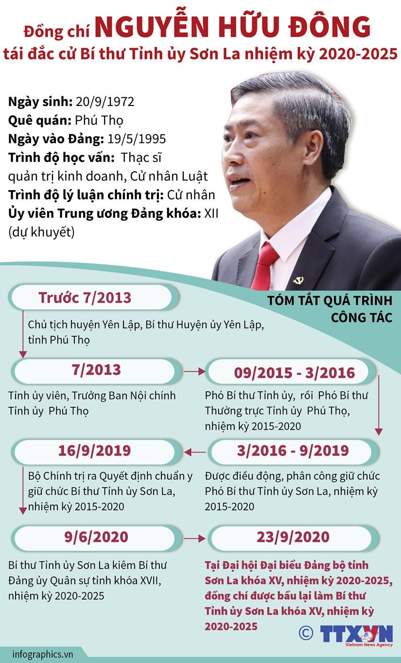 [Infographics] Ong Nguyen Huu Dong tai dac cu Bi thu Tinh uy Son La hinh anh 1