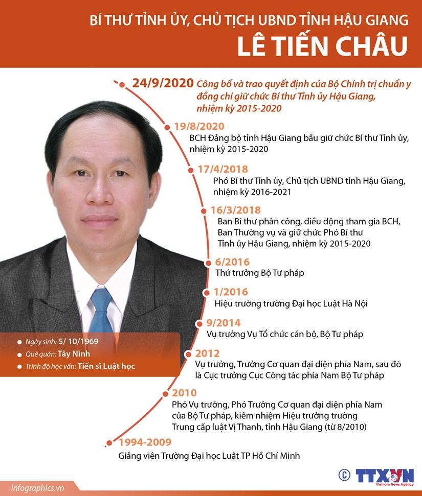 [Infographics] Bi thu Tinh uy, Chu tich UBND Hau Giang Le Tien Chau hinh anh 1