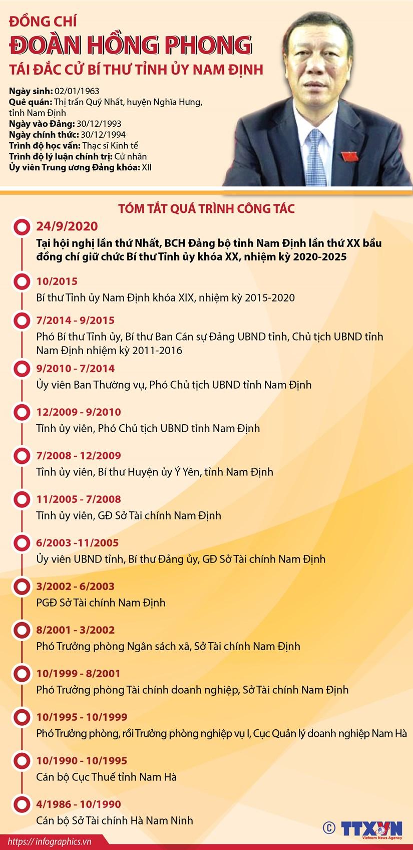 [Infographics] Ong Doan Hong Phong tai dac cu Bi thu Tinh uy Nam Dinh hinh anh 1