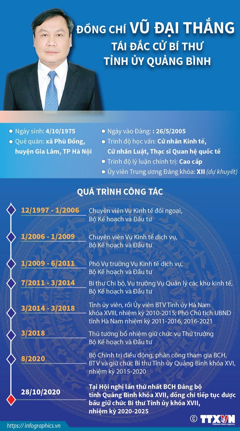 [Infographics] Ong Vu Dai Thang tai dac cu Bi thu Tinh uy Quang Binh hinh anh 1