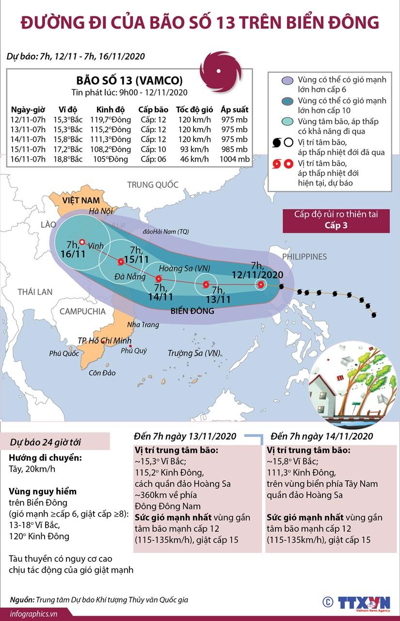 [Infographics] Duong di cua bao so 13 tren Bien Dong hinh anh 1