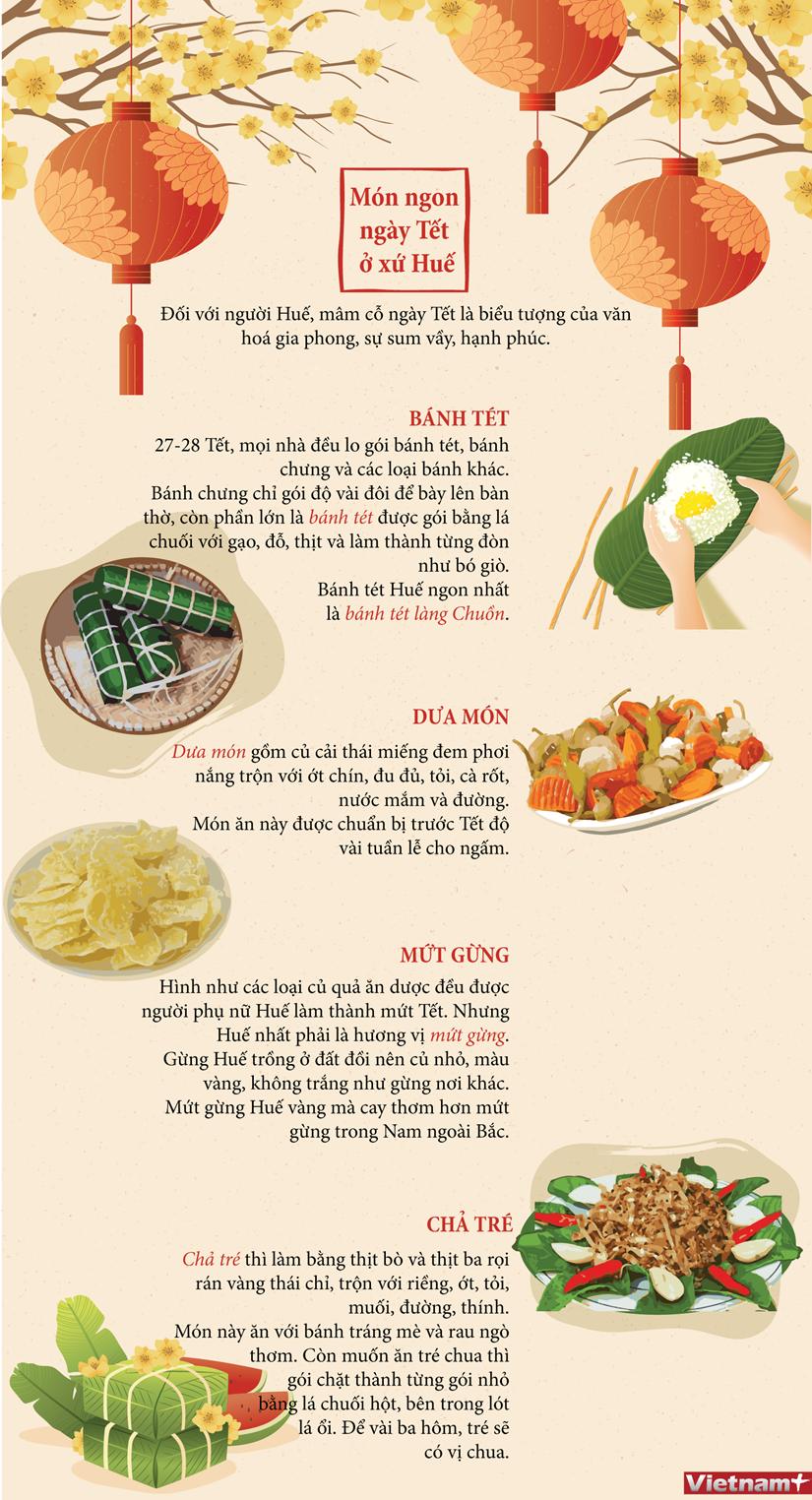 [Infographics] Nhung mon ngon ngay Tet o xu Hue hinh anh 1