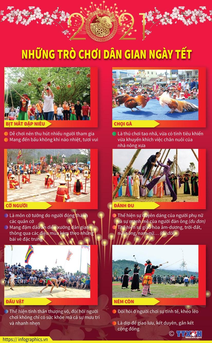 [Infographics] Nhung tro choi dan gian ngay Tet Nguyen dan hinh anh 1