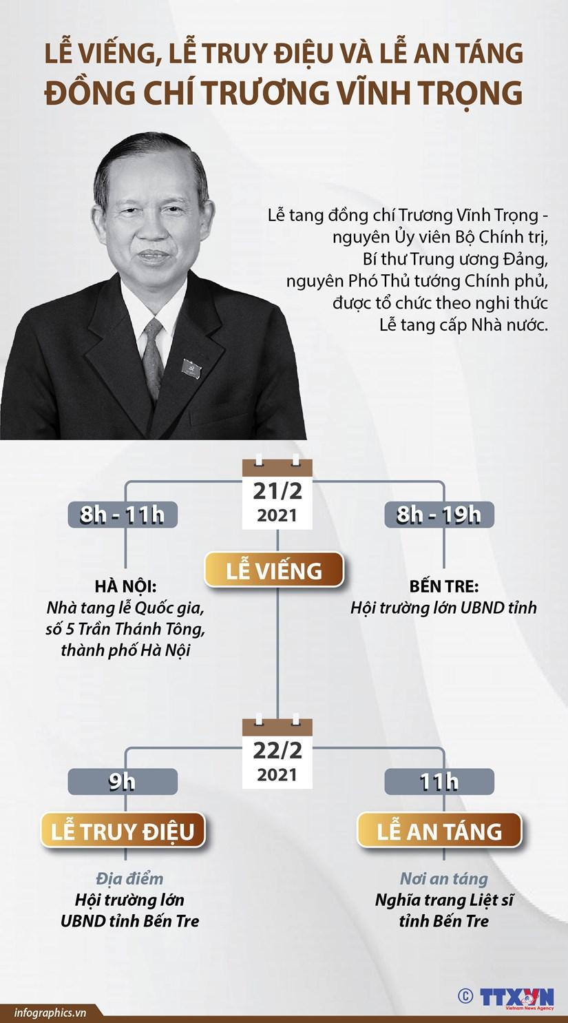 Le vieng, le truy dieu va le an tang nguyen PTT Truong Vinh Trong hinh anh 1