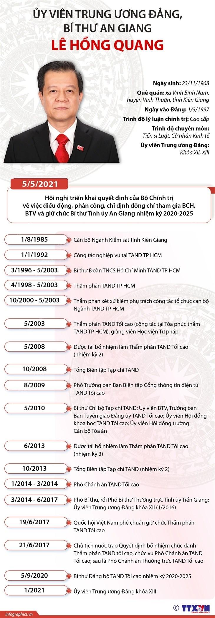 [Infographics] Uy vien Trung uong Dang, Bi thu An Giang Le Hong Quang hinh anh 1