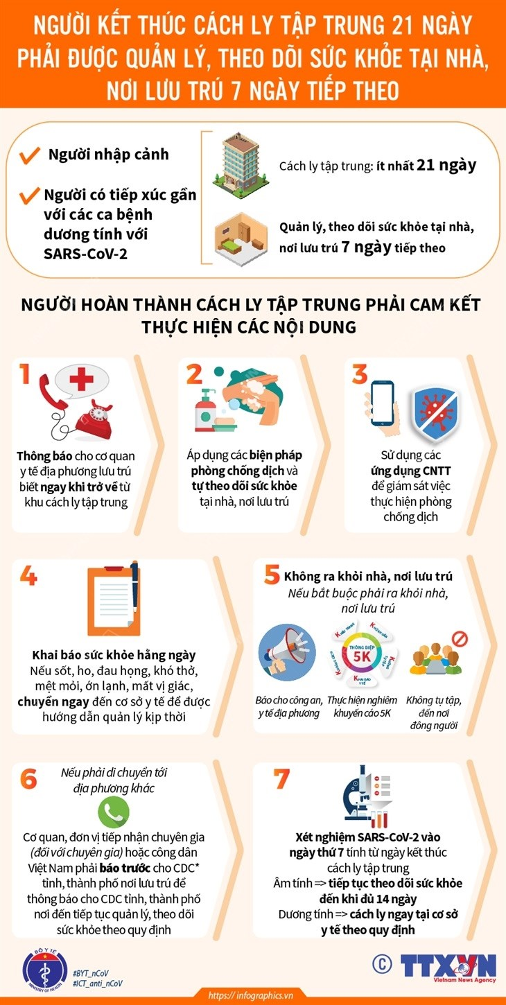 Nguoi ket thuc cach ly tap trung phai duoc quan ly, theo doi suc khoe hinh anh 1