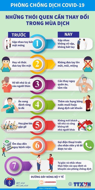 [Infographics] Nhung thoi quen can thay doi trong mua dich COVID-19 hinh anh 1