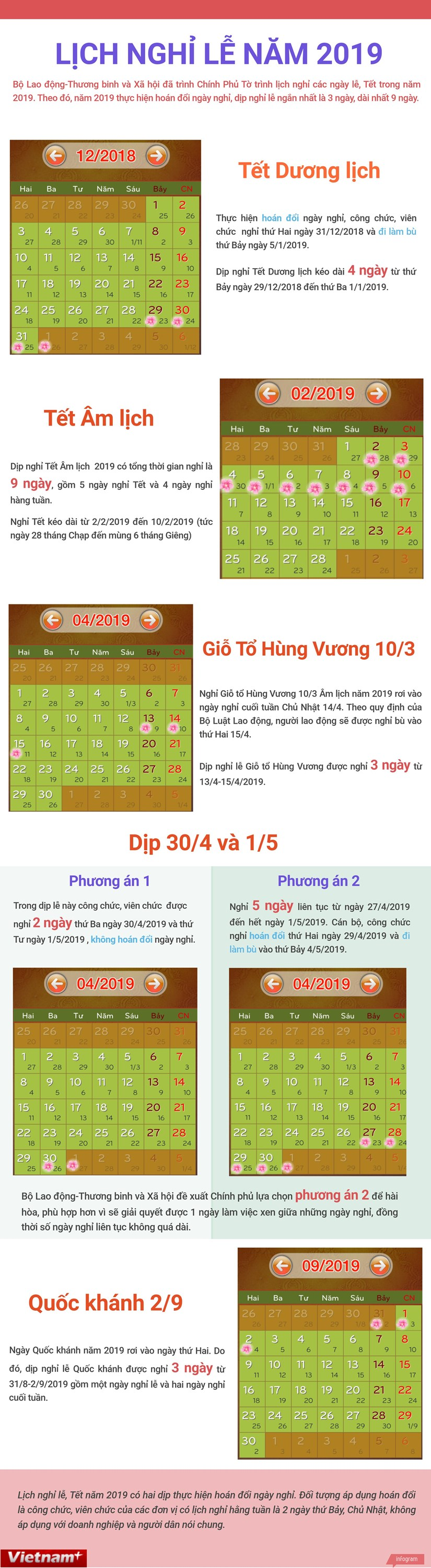 [Infographic] De xuat lich nghi cac dip le Tet trong nam 2019 hinh anh 1