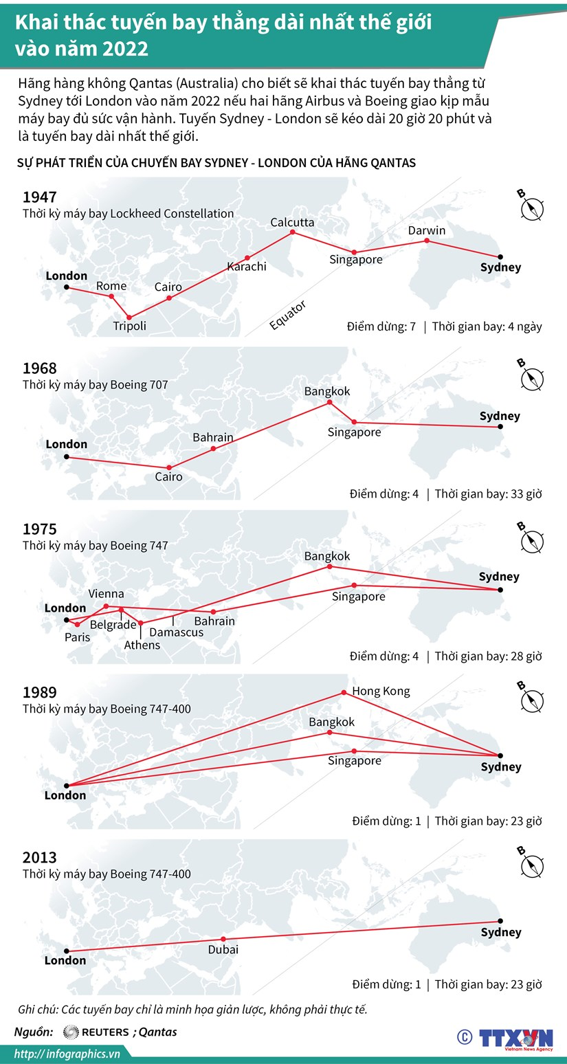 [Infographics] Khai thac tuyen bay thang dai nhat the gioi hinh anh 1