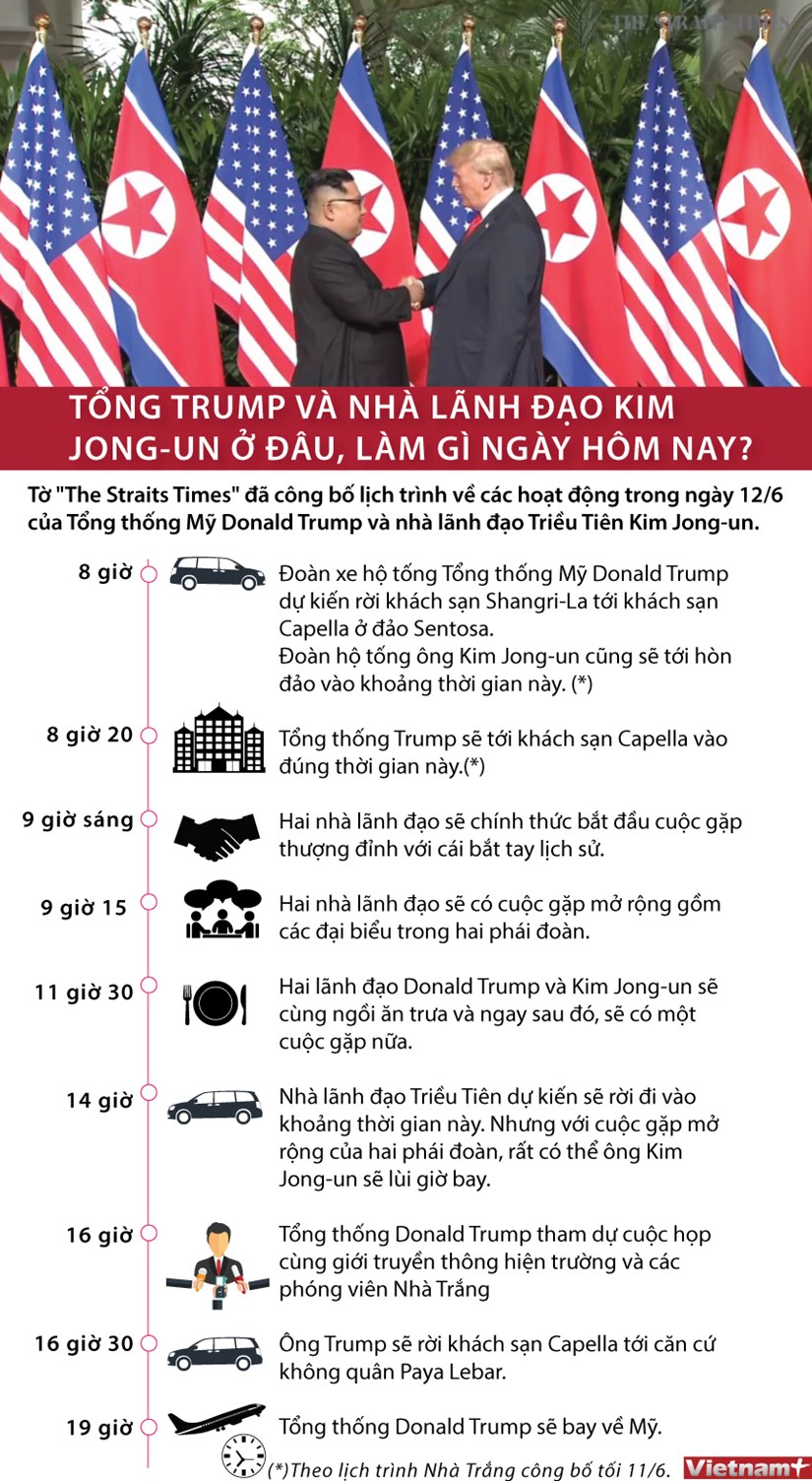 [Infographics] Lich trinh lam viec cua ong Trump va ong Kim Jong-un hinh anh 1