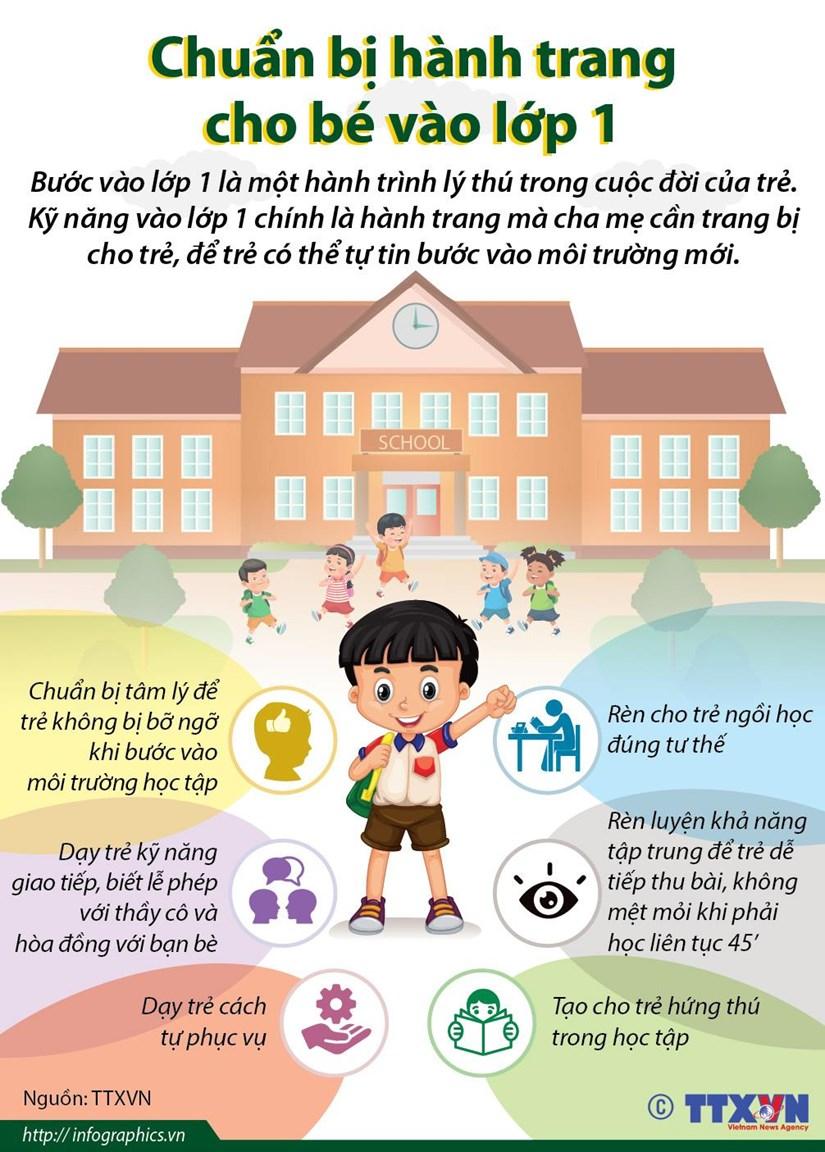 [Infographics] Chuan bi hanh trang cho be tu tin vao lop 1 hinh anh 1