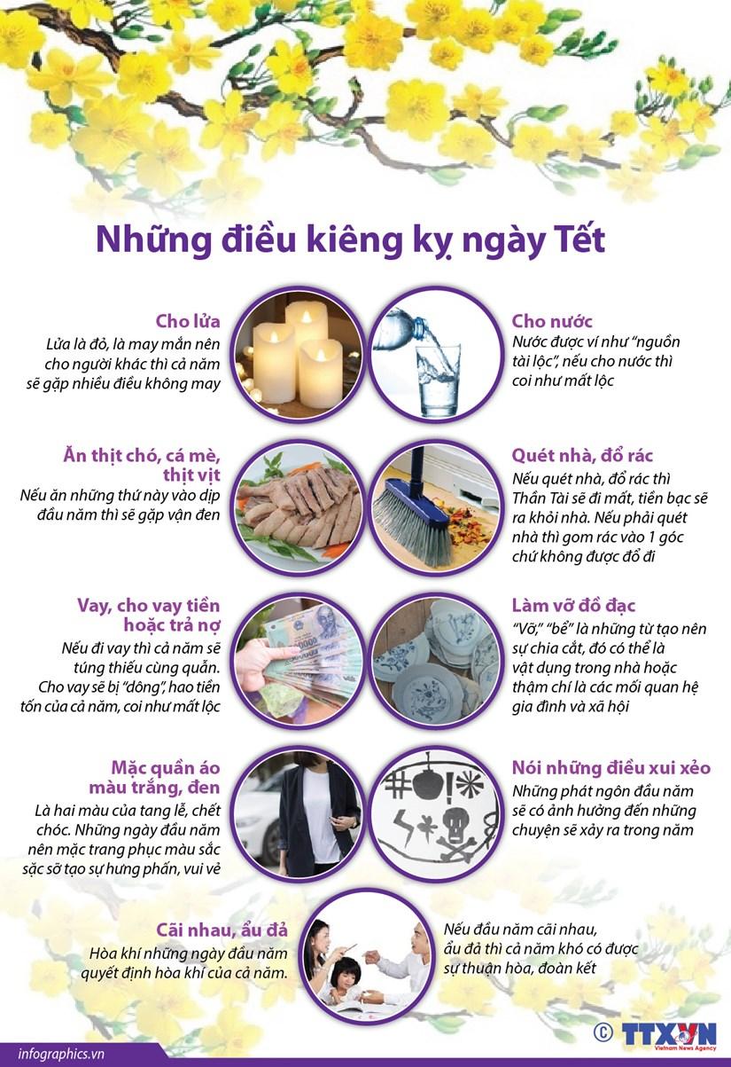 [Infographics] Tim hieu nhung dieu can kieng ky ngay Tet hinh anh 1