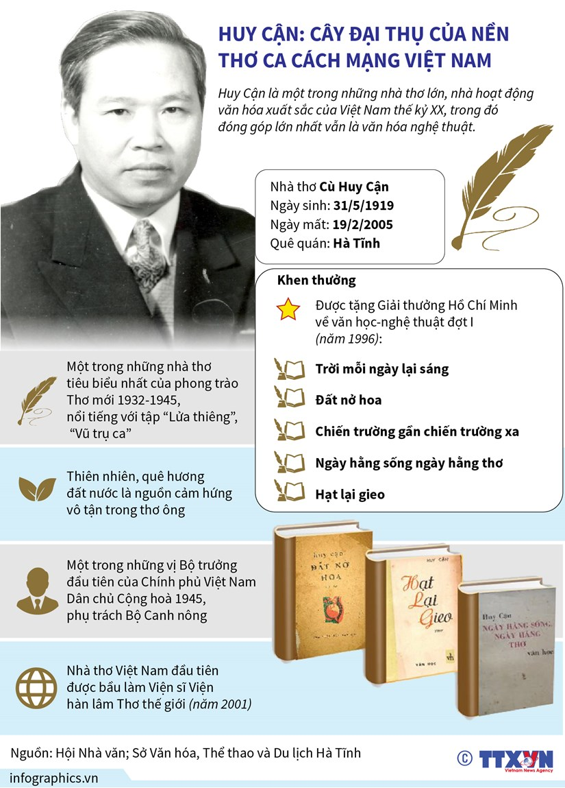 [Infographics] Huy Can - cay dai thu cua nen tho ca cach mang Viet Nam hinh anh 1