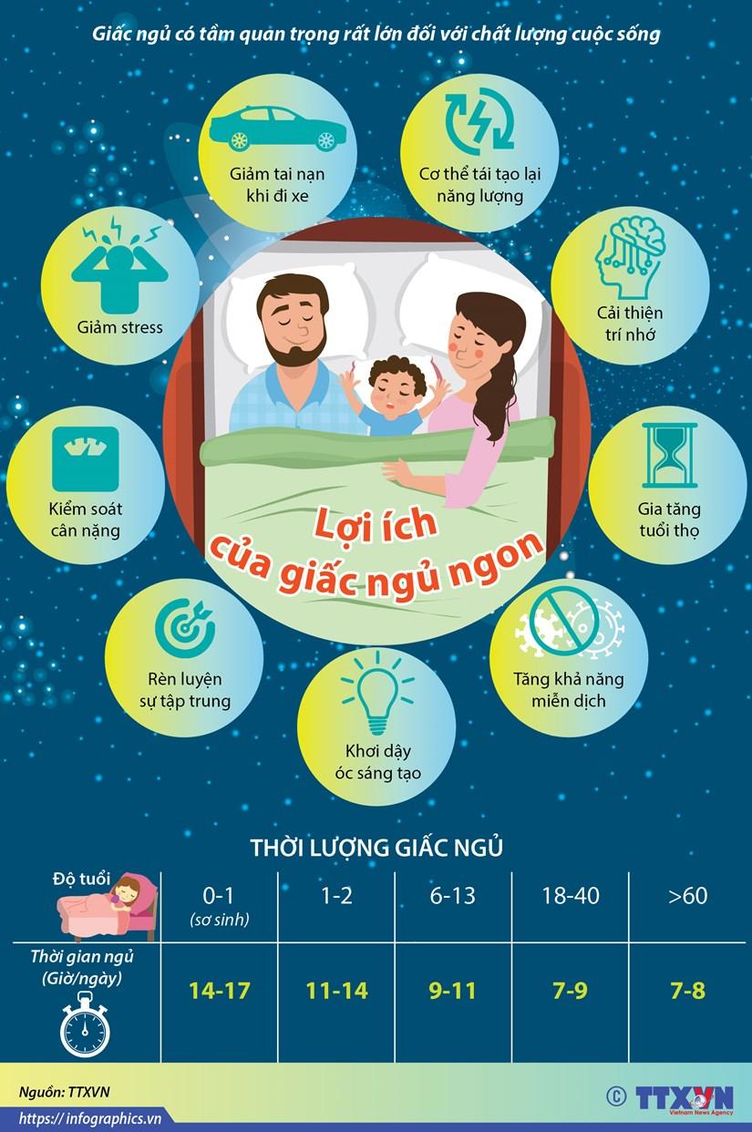 [Infographics] Ban da biet nhung loi ich cua giac ngu ngon? hinh anh 1