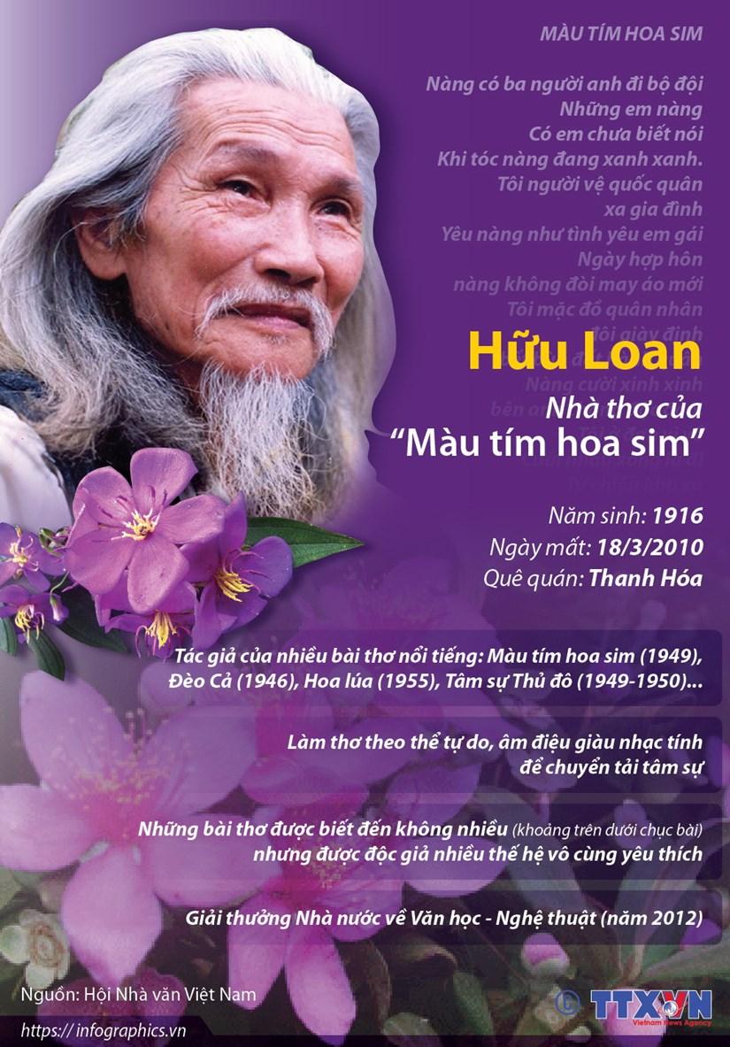 [Infographics] Huu Loan - nha tho cua 'Mau tim hoa sim' hinh anh 1