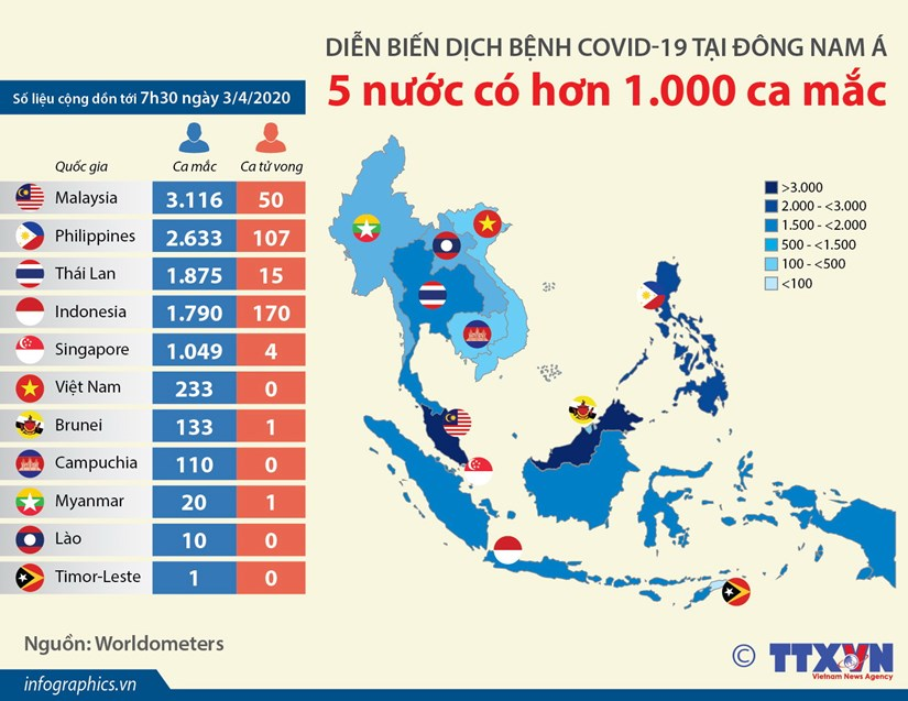 [Infographics] 5 nuoc Dong Nam A co hon 1.000 ca mac COVID-19 hinh anh 1