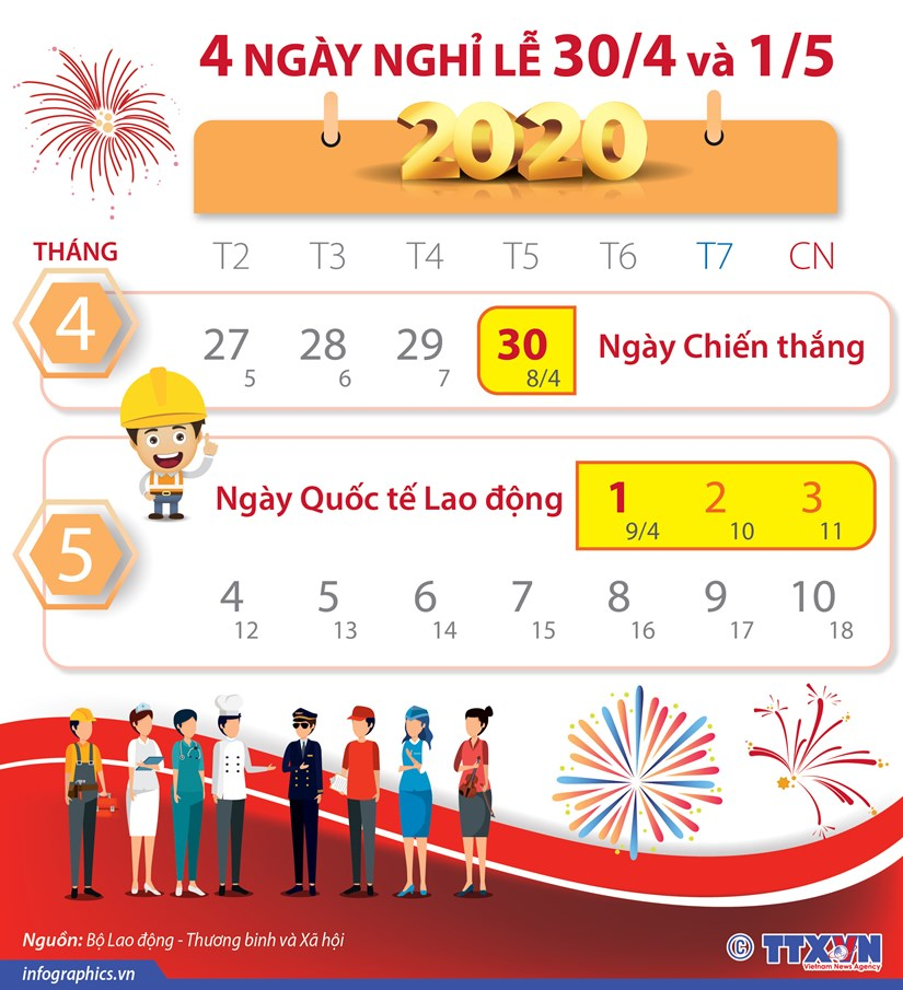 [Infographics] Thong tin ve bon ngay nghi le dip 30/4 va 1/5 hinh anh 1