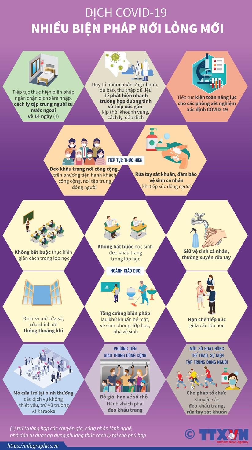 [Infographics] Thu tuong dua ra mot so bien phap noi long moi hinh anh 1