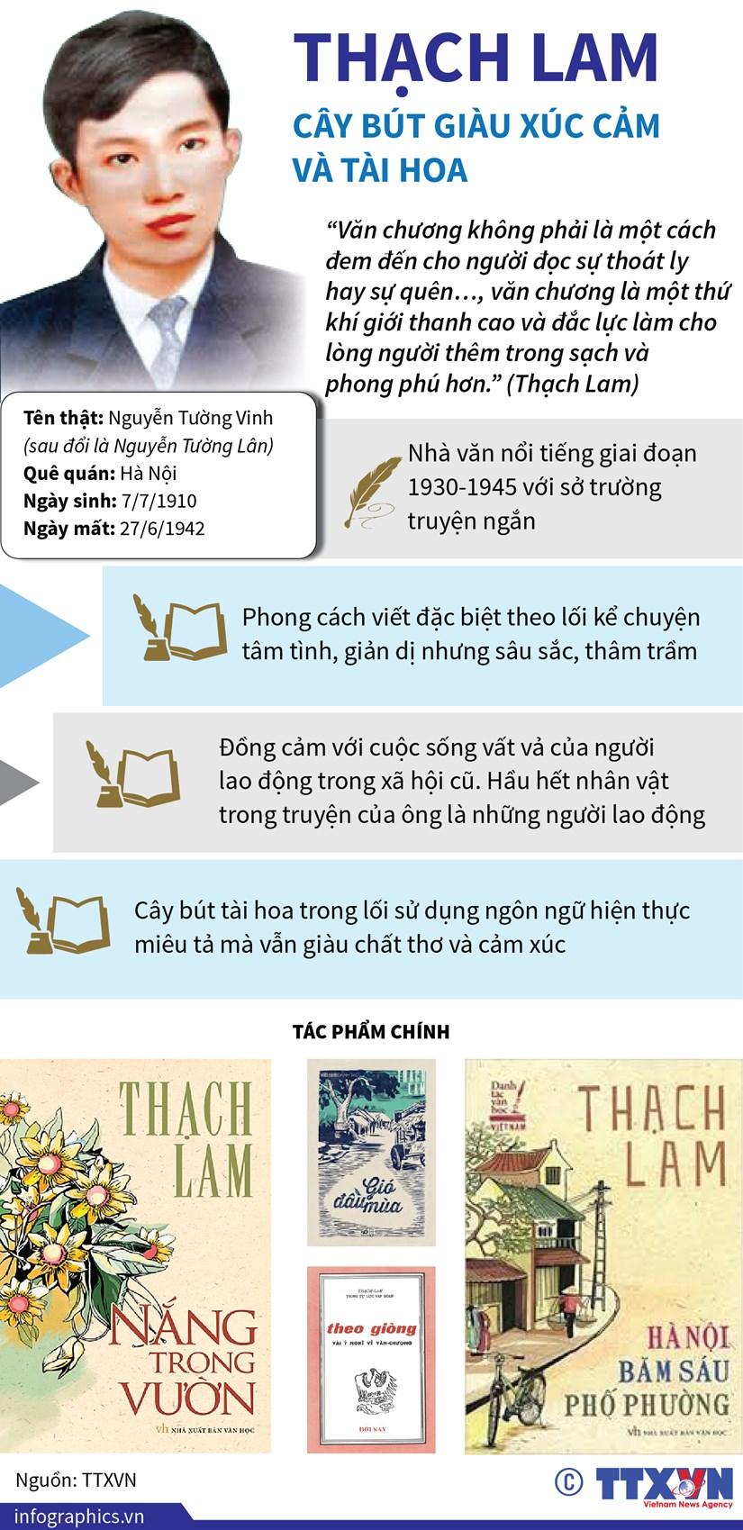 [Infographics] Thach Lam: Cay but giau xuc cam va tai hoa hinh anh 1
