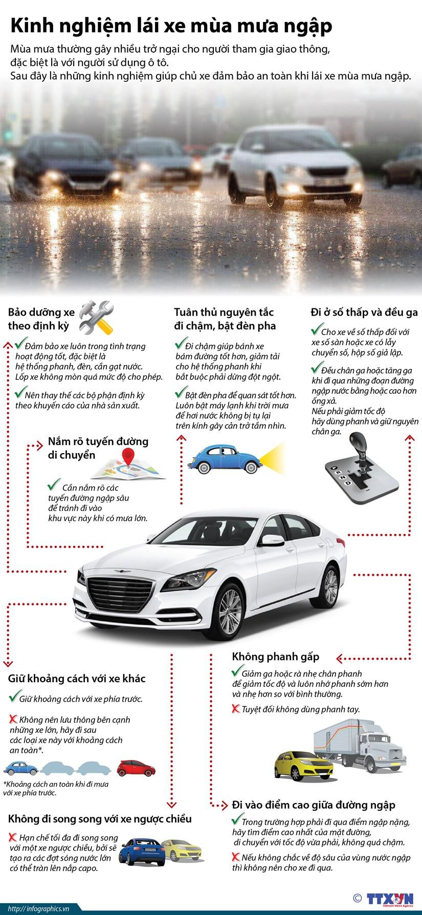 [Infographics] Kinh nghiem de lai xe an toan mua mua ngap hinh anh 1