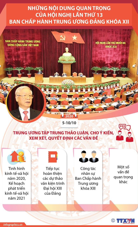 [Infographics] Noi dung cua Hoi nghi 13 Ban chap hanh TW Dang khoa XII hinh anh 1