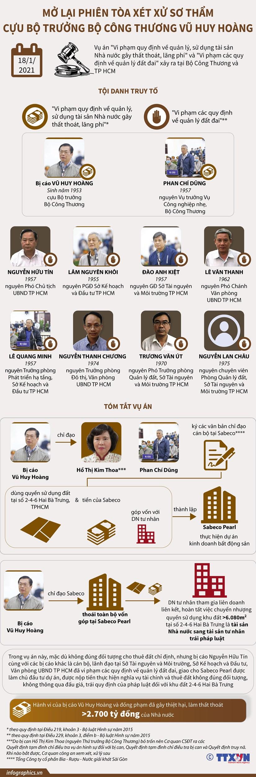 [Infographics] Mo lai phien toa xet xu so tham ong Vu Huy Hoang hinh anh 1