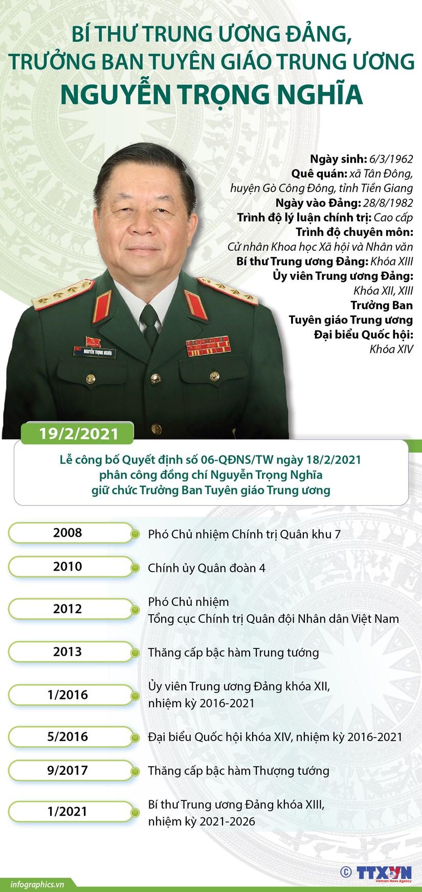[Infographics] Truong Ban Tuyen giao Trung uong Nguyen Trong Nghia hinh anh 1