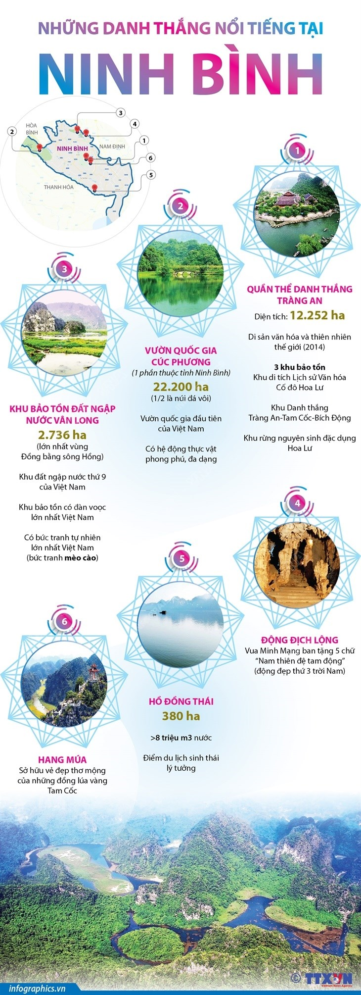 [Infographics] Nhung diem den o Ninh Binh khien du khach me man hinh anh 1