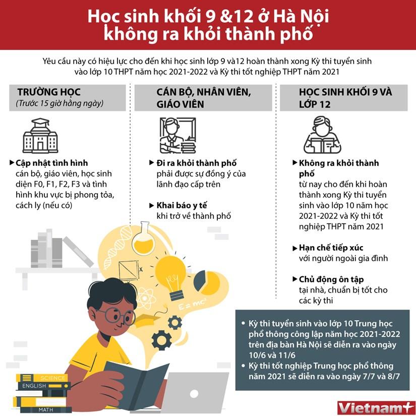 [Infographics] Quy dinh moi doi voi hoc sinh lop 9 va lop 12 o Ha Noi hinh anh 1