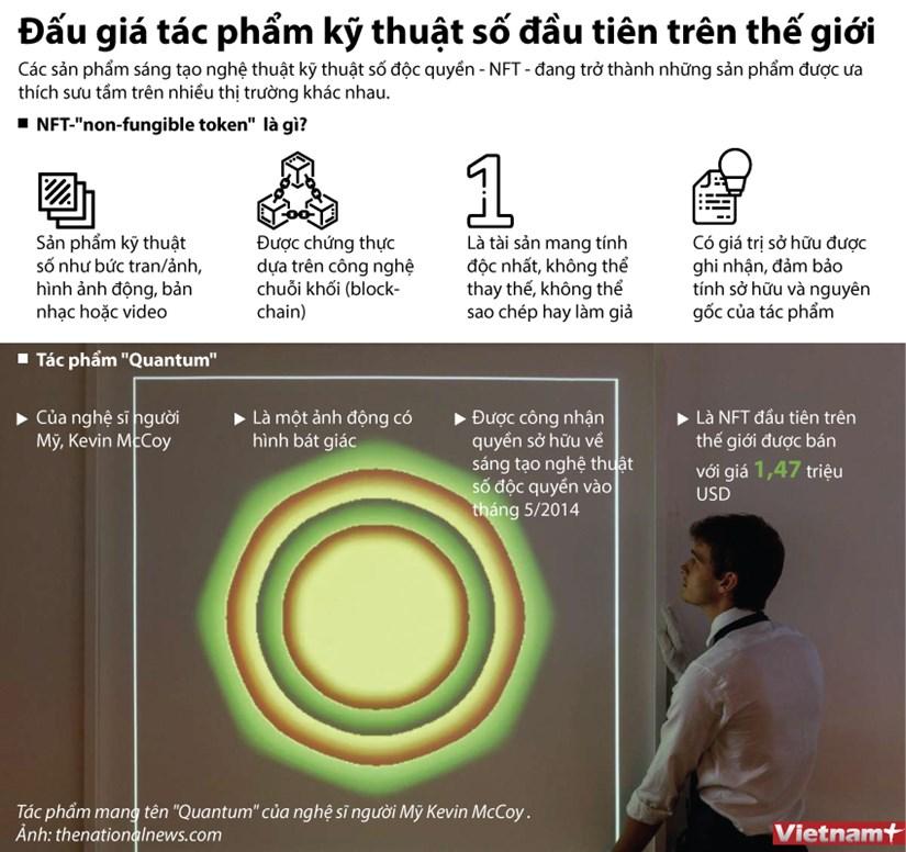 [Infographics] Dau gia tac pham ky thuat so dau tien tren the gioi hinh anh 1