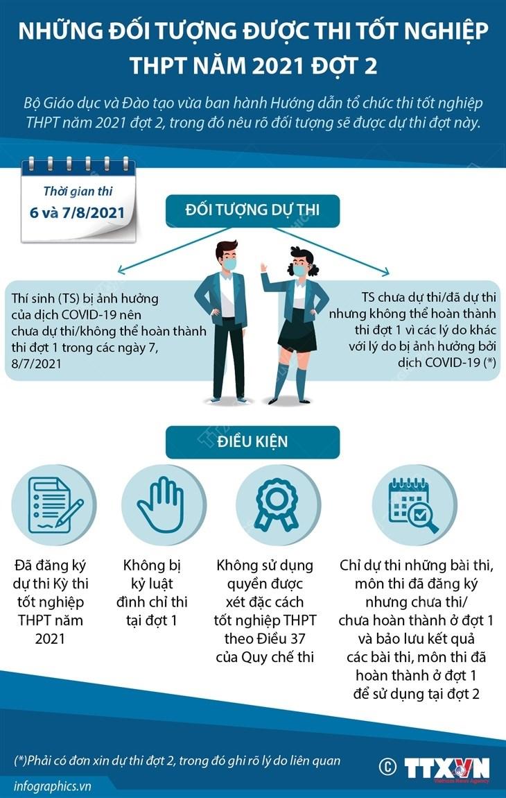 [Infographics] Nhung doi tuong duoc thi tot nghiep THPT dot 2 hinh anh 1