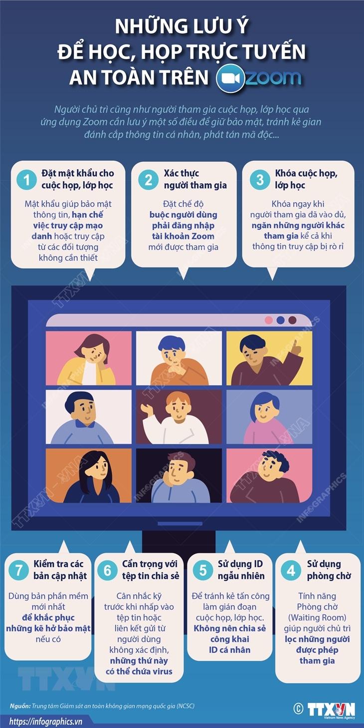 [Infographics] Nhung luu y de hop, hoc truc tuyen an toan tren Zoom hinh anh 1