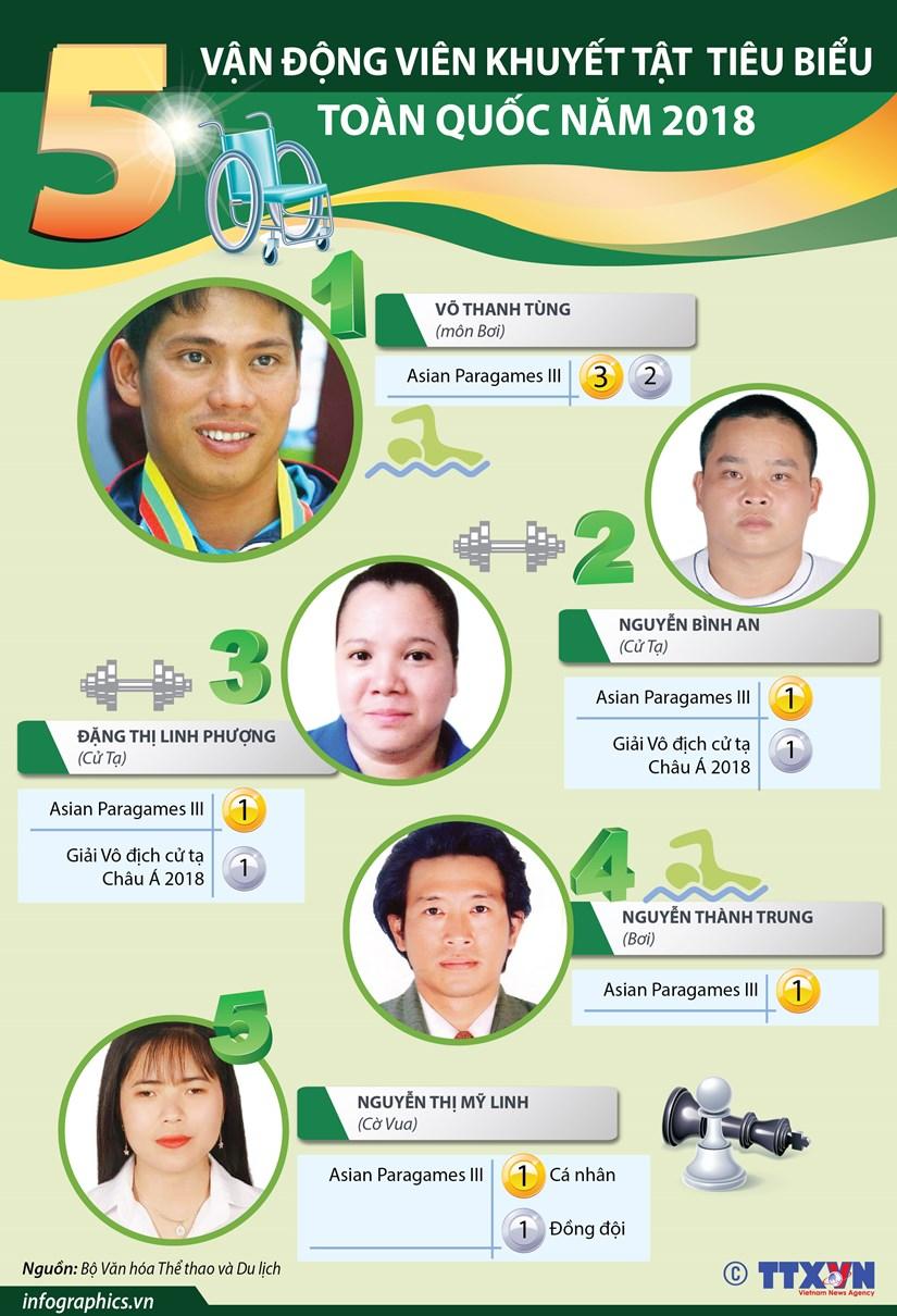 [Infographics] 5 van dong vien khuyet tat xuat sac toan quoc 2018 hinh anh 1