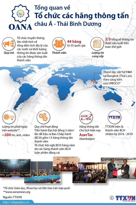 [Infographics] Tong quan ve cac thanh vien cua OANA hinh anh 1