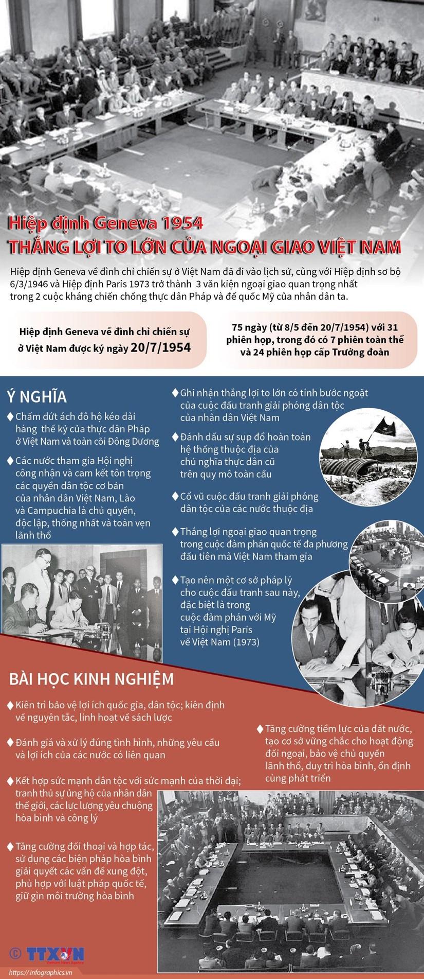 Hiệp định Geneva 1954: Thắng lợi của ngoại giao Việt Nam