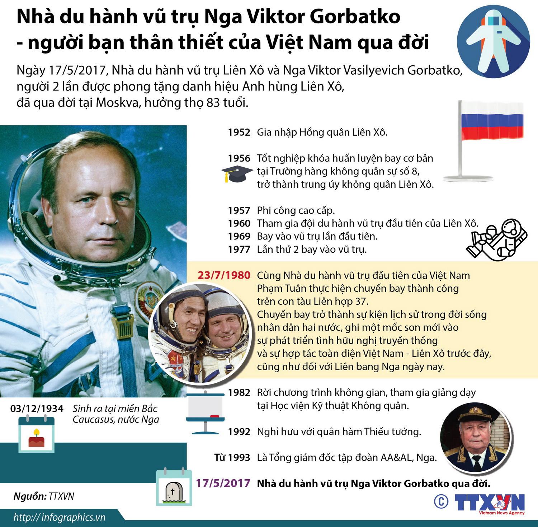 Infographics] Nhà du hành vũ trụ Nga Viktor Gorbatko qua đời